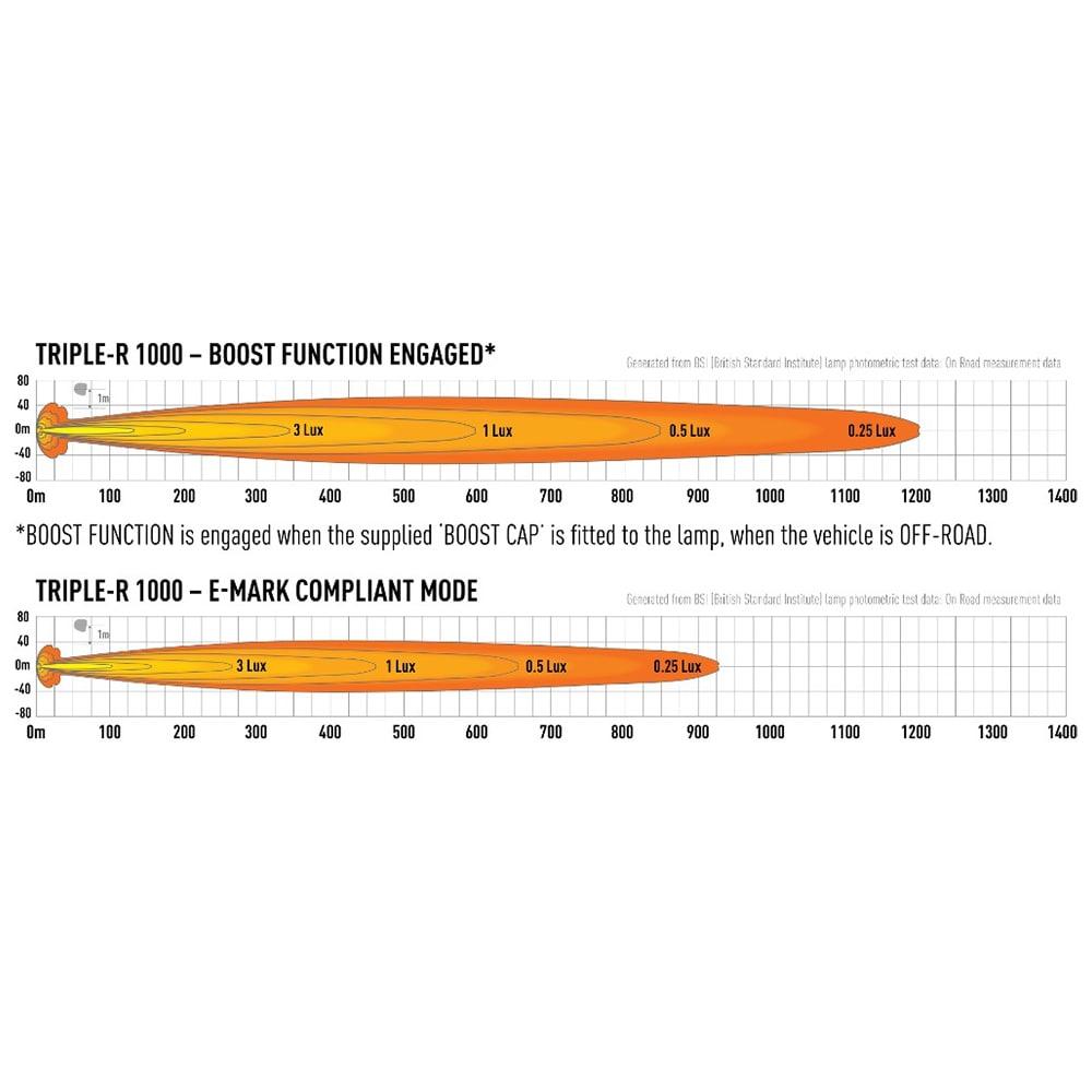 LED-ramp Lazer Triple-R 1000 41cm (Spot)