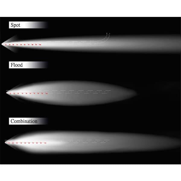 LED-ramp stora linser 52cm (Kombo) - SC