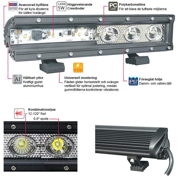 LED Ramp rak 28cm (Kombo) - Strands